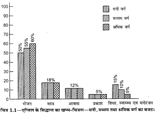 UP Board Solutions for Class Class 10 Home Science गृह विज्ञान Chapter 1 2