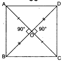 UP Board Solutions for Class 9 Maths Chapter 8 Quadrilaterals 8.1 5