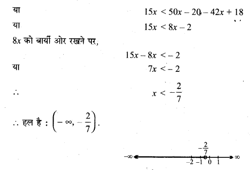 UP Board Solutions for Class 11 Maths Chapter 6 Linear Inequalities 6.1 20.1