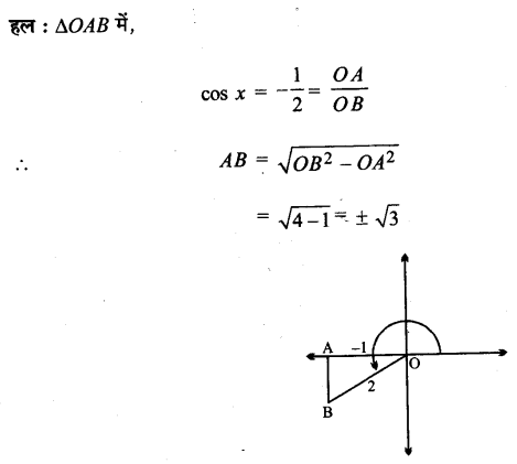 UP Board Solutions for Class 11 Maths Chapter 3 Trigonometric Functions 3.2 1
