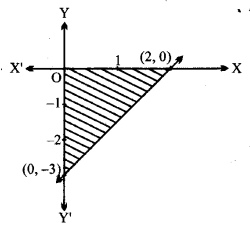UP Board Solutions for Class 11 Maths Chapter 6 Linear Inequalities 6.2 7