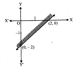 UP Board Solutions for Class 11 Maths Chapter 6 Linear Inequalities 6.2 5