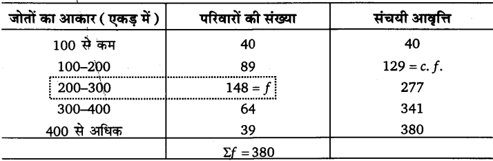 UP Board Solutions for Class 11 Economics Statistics for Economics Chapter 5 Measures of Central Tendency 10