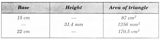 NCERT Solutions for Class 7 Maths Chapter 11 Perimeter and Area 25