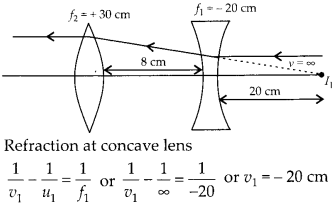 NCERT Solutions for Class 12 Physics Chapter 9 Ray Optics and Optical Instruments 52