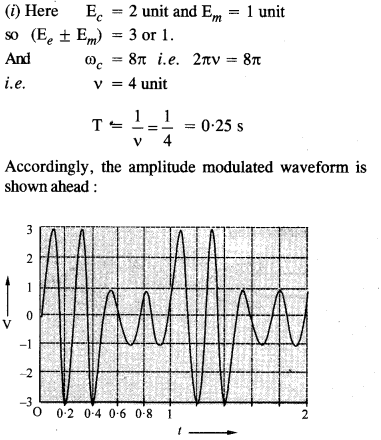 NCERT Solutions for Class 12 Physics Chapter 15