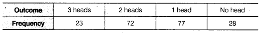 NCERT Solutions for Class 9 Maths Chapter 15 Probability 4