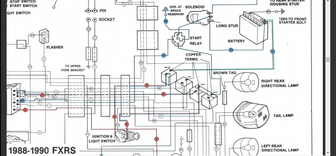 [DIAGRAM] Wiring Diagram Ignition Switch Harley Davidson