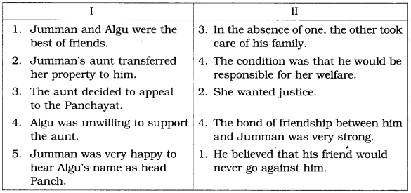 NCERT Solutions for Class 6 English Honeysuckle Chapter 7 Fair Play 1