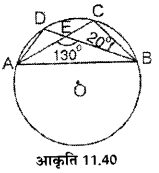 UP Board Solutions for Class 7 Maths Chapter 11 वृत्त 26