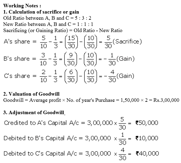 TS Grewal Accountancy Class 12 Solutions Chapter 3 Change in Profit Sharing Ratio Among the Existing Partners Q23.3