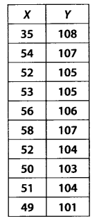 NCERT Solutions for Class 11 Maths Chapter 15 Statistics 50