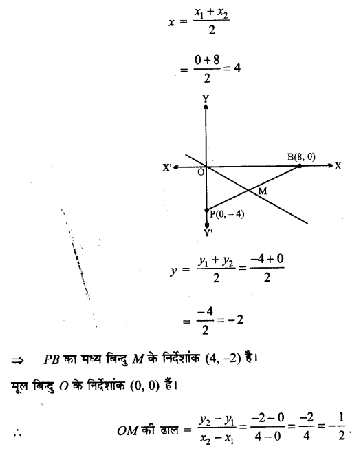 UP Board Solutions for Class 11 Maths Chapter 10 Straight Lines 10.1 5