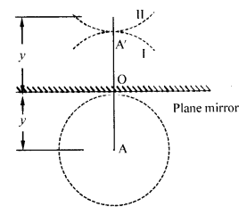 NCERT Solutions for Class 12 physics Chapter 10 Wave optics.10