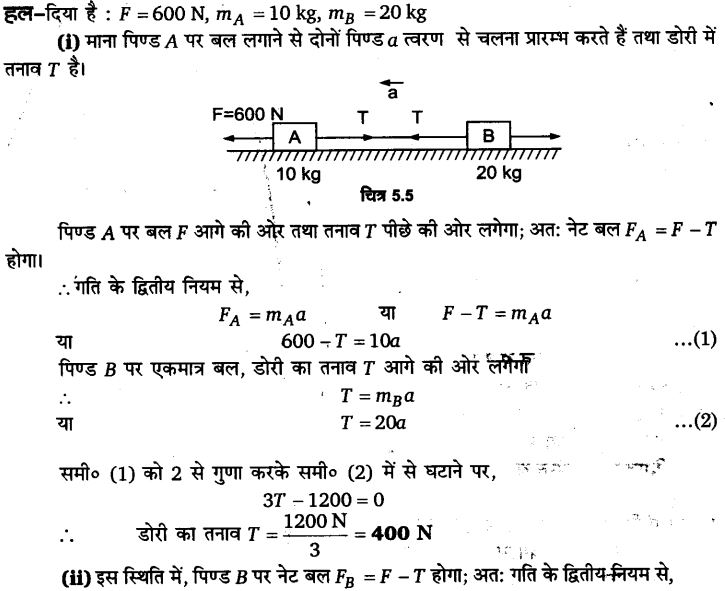 UP Board Solutions for Class 11 Physics Chapter 5 Laws of motion 16