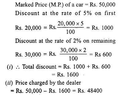 Selina Concise Mathematics class 7 ICSE Solutions - Profit, Loss and Discount-c6