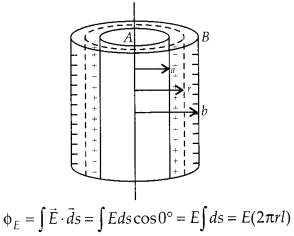 NCERT Solutions for Class 12 Physics Chapter 2 Electrostatic Potential and Capacitance 23