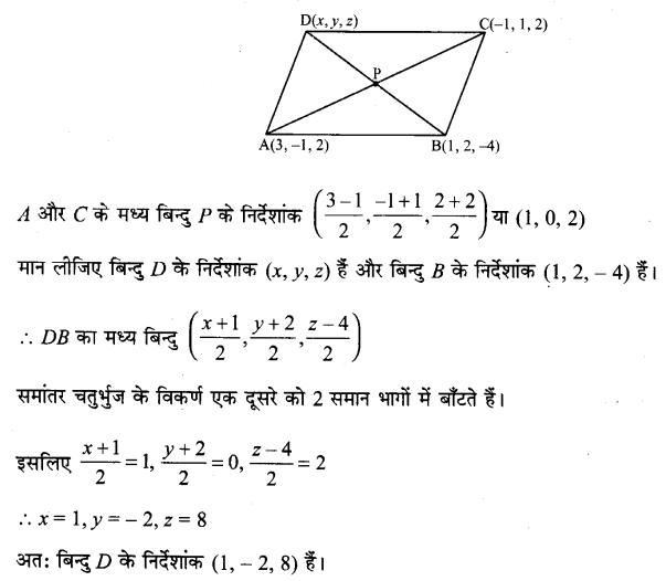 UP Board Solutions for Class 11 Maths Chapter 12 Introduction to Three Dimensional Geometry 1