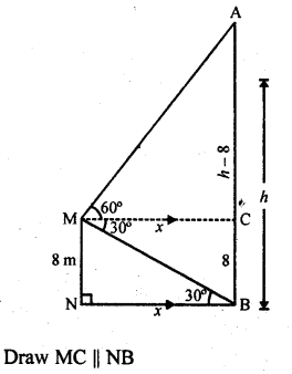 RD Sharma Class 10 Solutions Chapter 12 Heights and Distances Ex 12.1 - 61