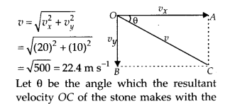 NCERT Solutions for Class 11 Physics Chapter 5 Law of Motion 9