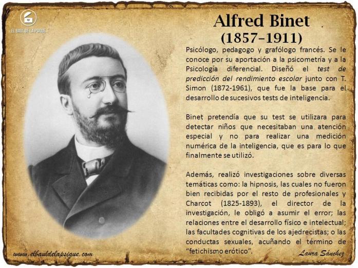 El Baúl de los Autores: Alfred Binet
