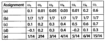 NCERT Solutions for Class 11 Maths Chapter 16 Probability 1