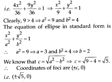 NCERT Solutions for Class 11 Maths Chapter 11 Conic Sections 20