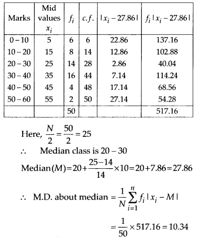 NCERT Solutions for Class 11 Maths Chapter 15 Statistics 21