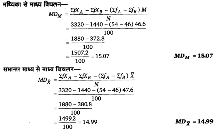 UP Board Solutions for Class 11 Economics Statistics for Economics Chapter 6 Measures of Dispersion 96