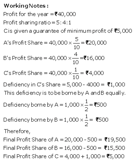 TS Grewal Accountancy Class 12 Solutions Chapter 1 Accounting for Partnership Firms - Fundamentals Q83.1
