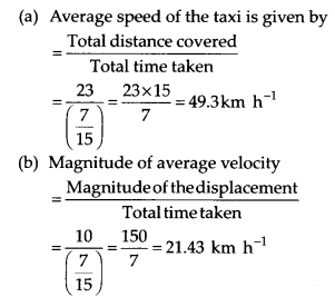 NCERT Solutions for Class 11 Physics Chapter 4 Motion of plane 14
