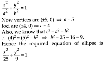 NCERT Solutions for Class 11 Maths Chapter 11 Conic Sections 22