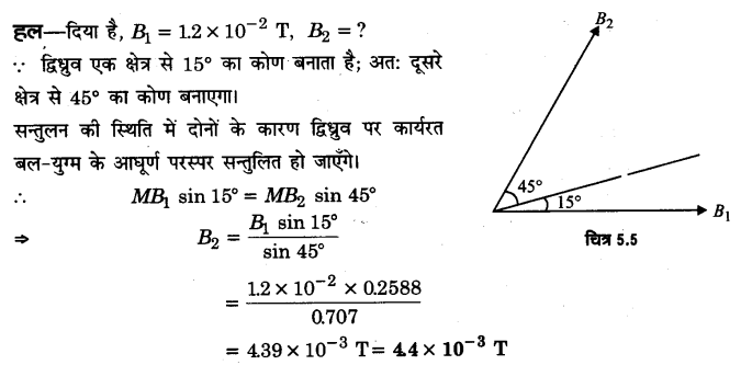 UP Board Solutions for Class 12 Physics Chapter 5 Magnetism and Matter Q21