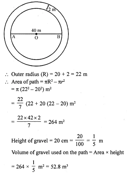RD Sharma Class 10 Solutions Chapter 14 Surface Areas and Volumes Ex 14.1 28