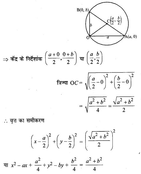 UP Board Solutions for Class 11 Maths Chapter 11 Conic Sections 11.1 13