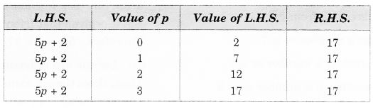 study rankers class 7 maths Chapter 4 Simple Equations 3