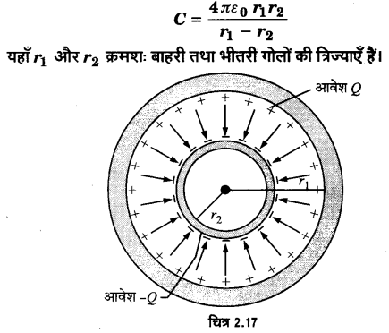 UP Board Solutions for Class 12 Physics Chapter 2