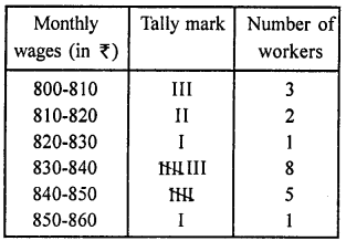 RD Sharma Class 9 Solutions Chapter 22 Tabular Representation of Statistical Data Ex 22.1 17