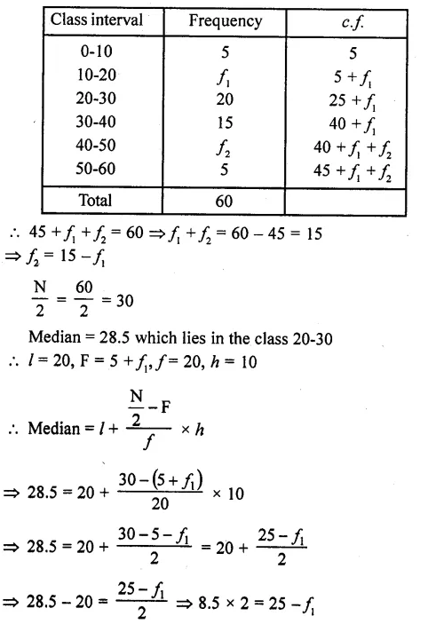 RD Sharma Class 10 Solutions Chapter 15 Statistics Ex 15.4 12a