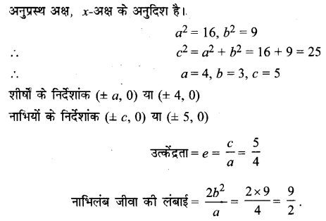 UP Board Solutions for Class 11 Maths Chapter 11 Conic Sections 11.4 1.1