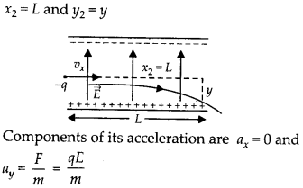 NCERT Solutions for Class 12 Physics Chapter 1 Electric Charges and Fields 38