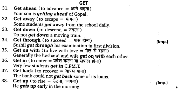 UP Board Solutions for Class 11 English Vocabulary Chapter 9 Idioms and Phrases 41