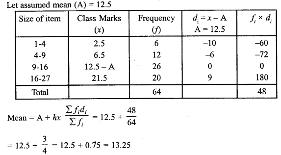 RD Sharma Class 10 Solutions Chapter 15 Statistics Ex 15.3 15a
