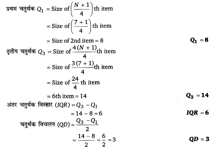 UP Board Solutions for Class 11 Economics Statistics for Economics Chapter 6 Measures of Dispersion 56