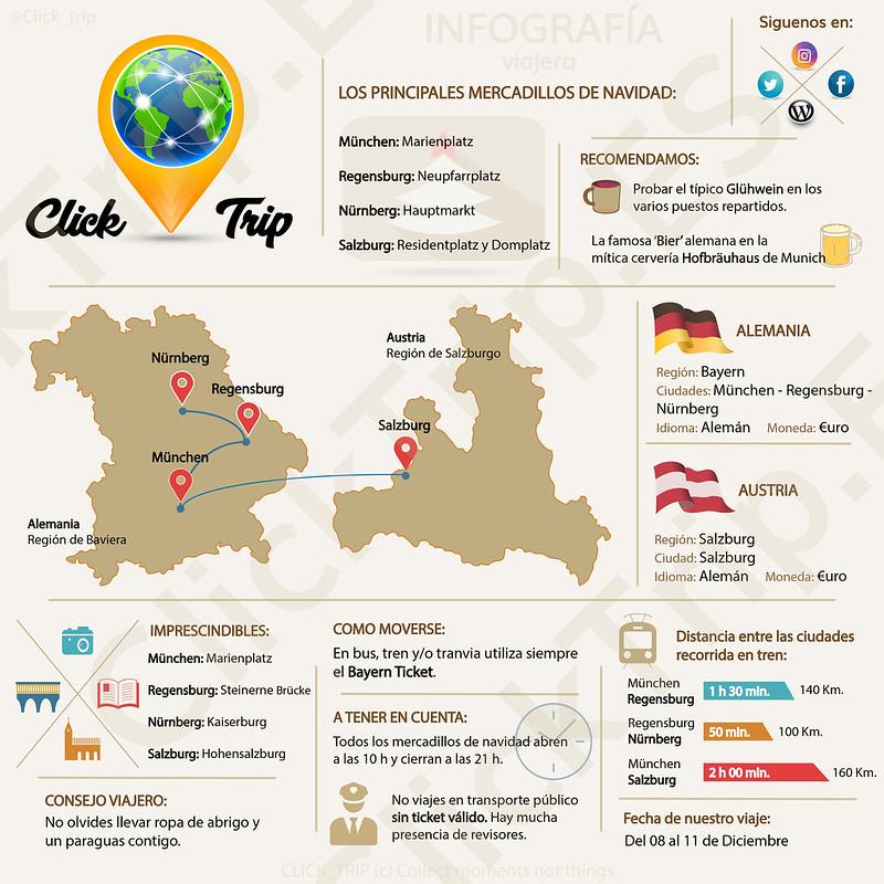 Infografía mercadillos de navidad de Alemania · Baviera · ClickTrip