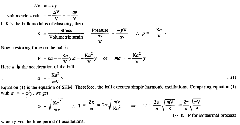 NCERT Solutions for Class 11 Physics Chapter 14 Oscillations - Learn