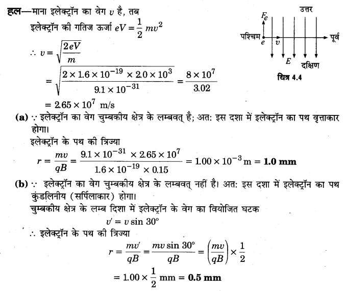 UP Board Solutions for Class 12 Physics Chapter 4 Moving Charges and Magnetism Q19