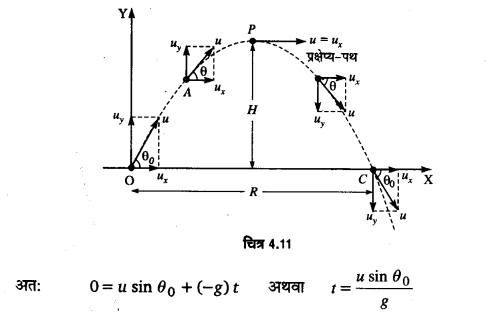 UP Board Solutions for Class 11 Physics Chapter 4 Motion in a plane ( समतल में गति) l1