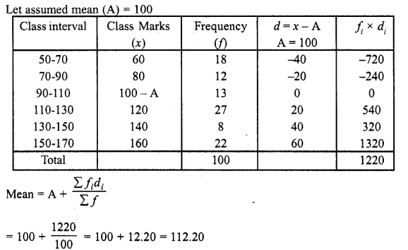 RD Sharma Class 10 Solutions Chapter 15 Statistics Ex 15.3 6a
