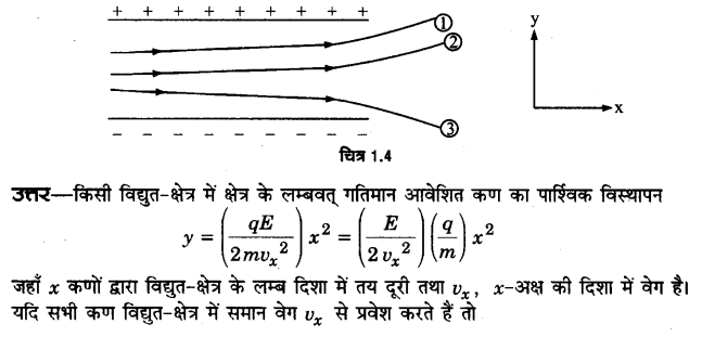 UP Board Solutions for Class 12 Physics Chapter 1 Electric Charges and Fields Q14